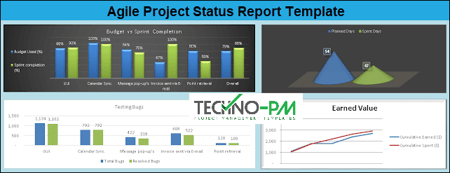 Agile Project Management Status Report Template
