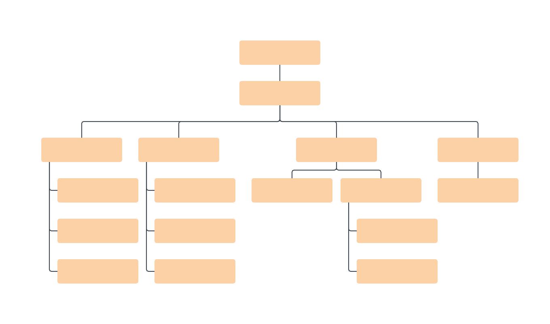 Blank Organizational Chart Template Free