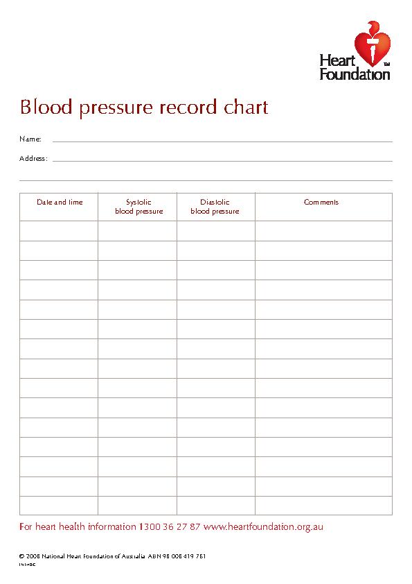 Blood Pressure Chart Template Printable