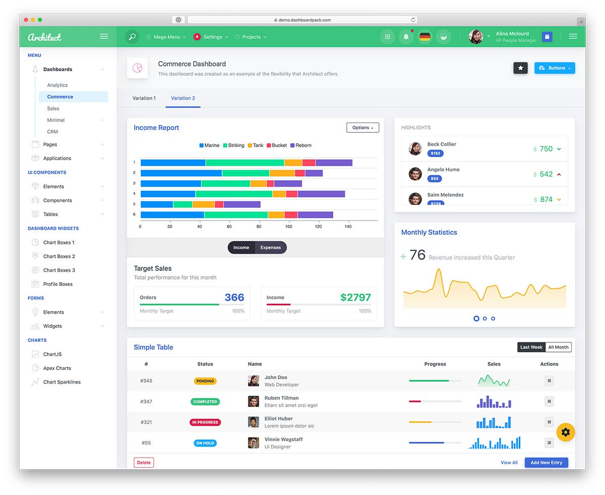 Bootstrap Templates Dashboard Free