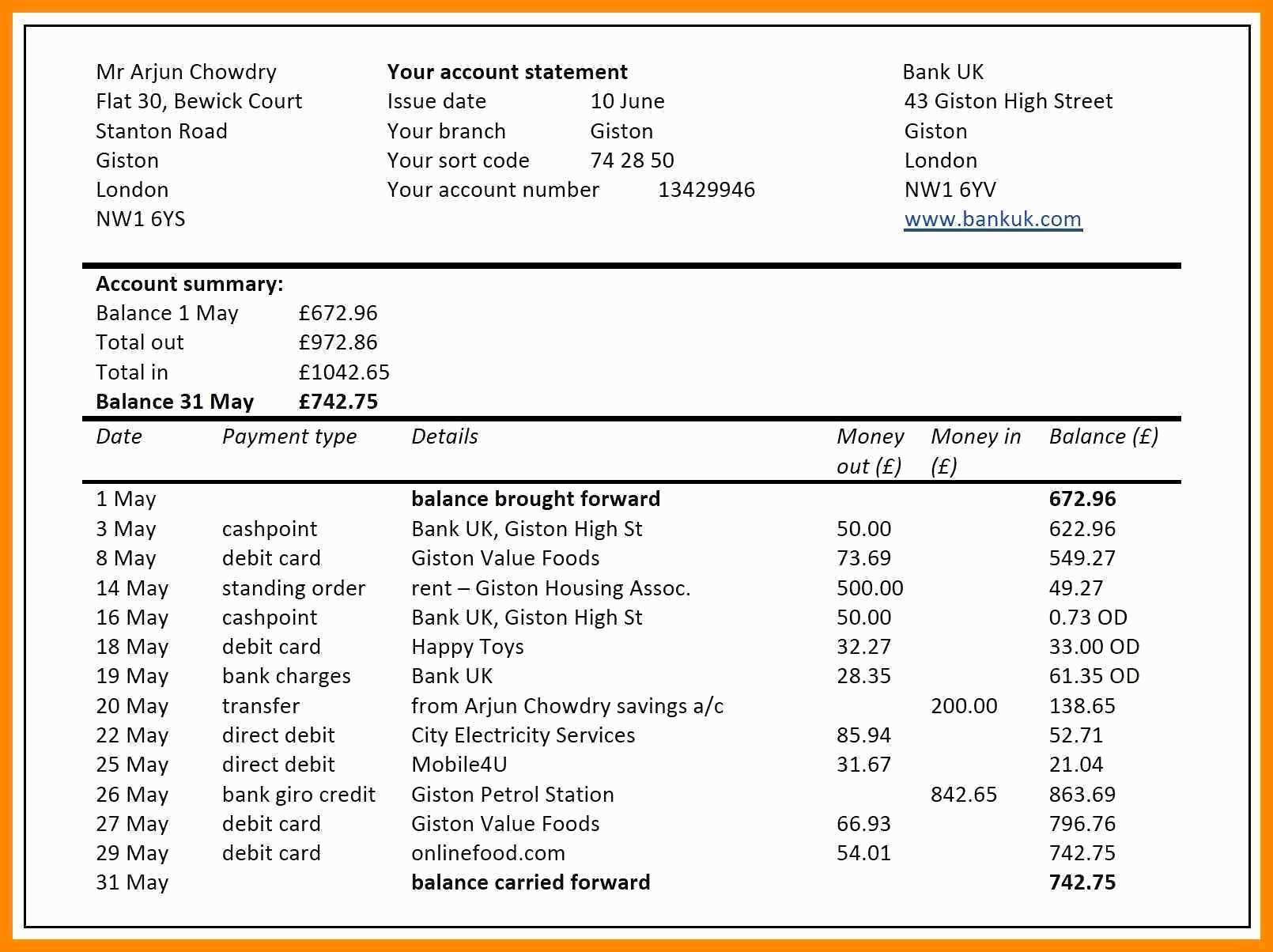 Gaap Financial Statements Template Or Consolidated Financial Statement Template Format Excel And