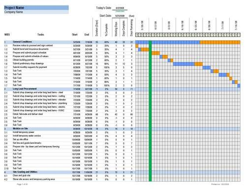 Construction Project Timeline Template Excel
