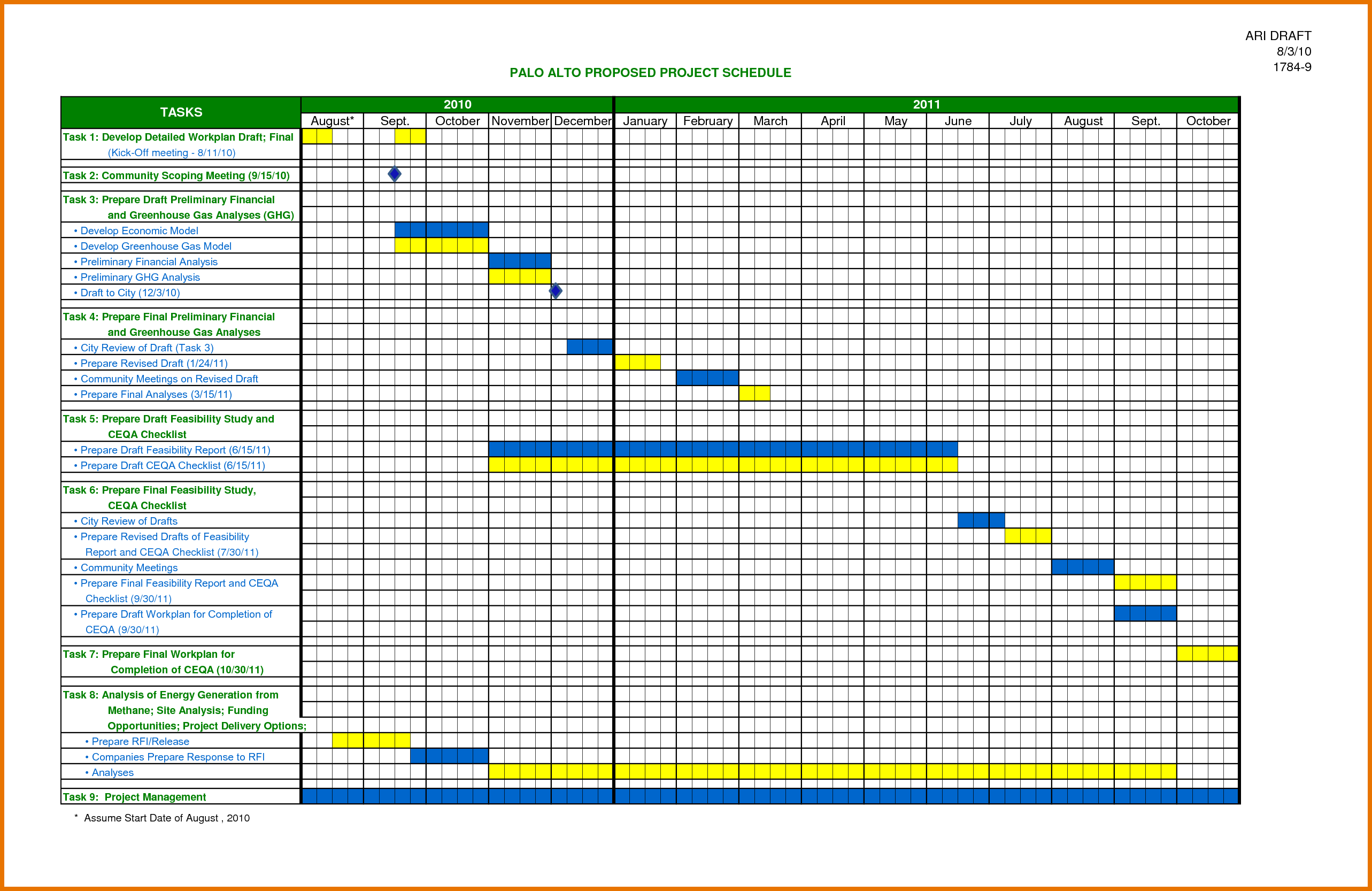 Construction Timeline Template Excel Free