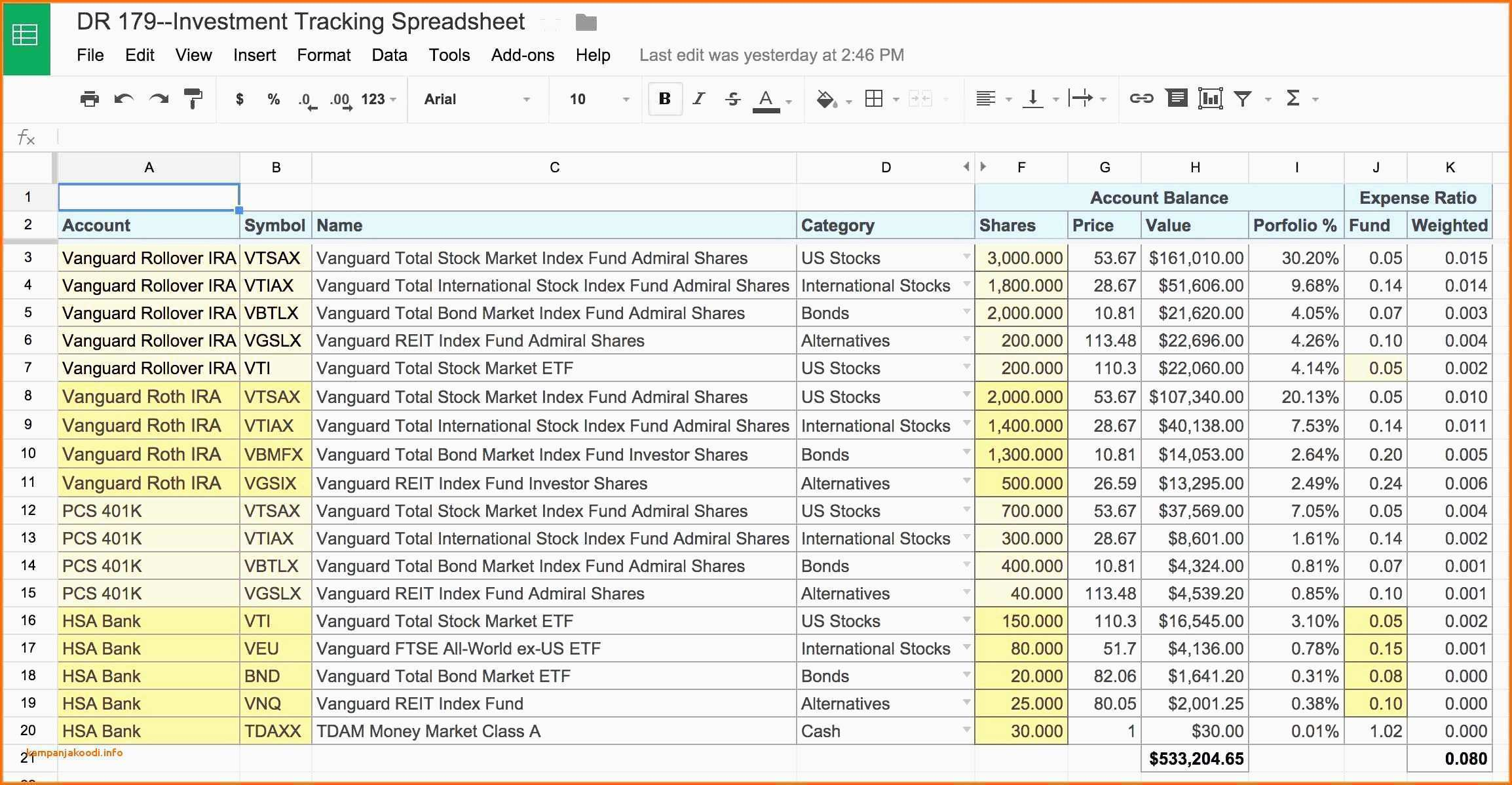 Farm Accounting Spreadsheet Free Accounting Spreadsheet Template
