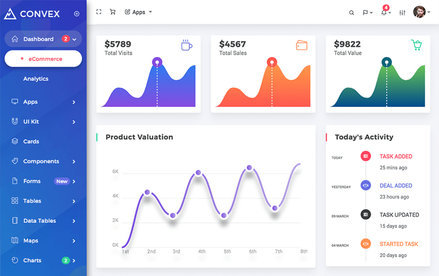 Ecommerce Dashboard Template Bootstrap