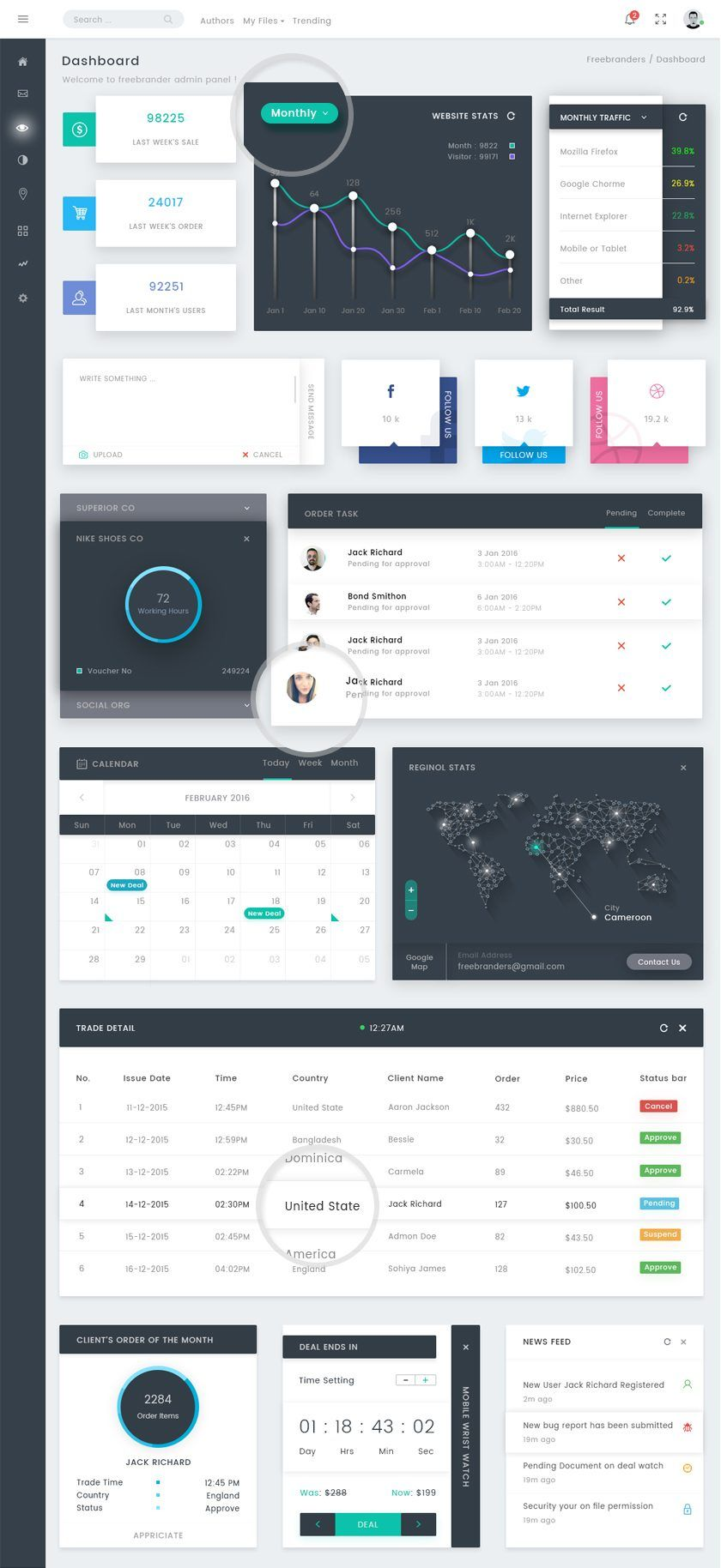 Ecommerce Dashboard Template Free Download