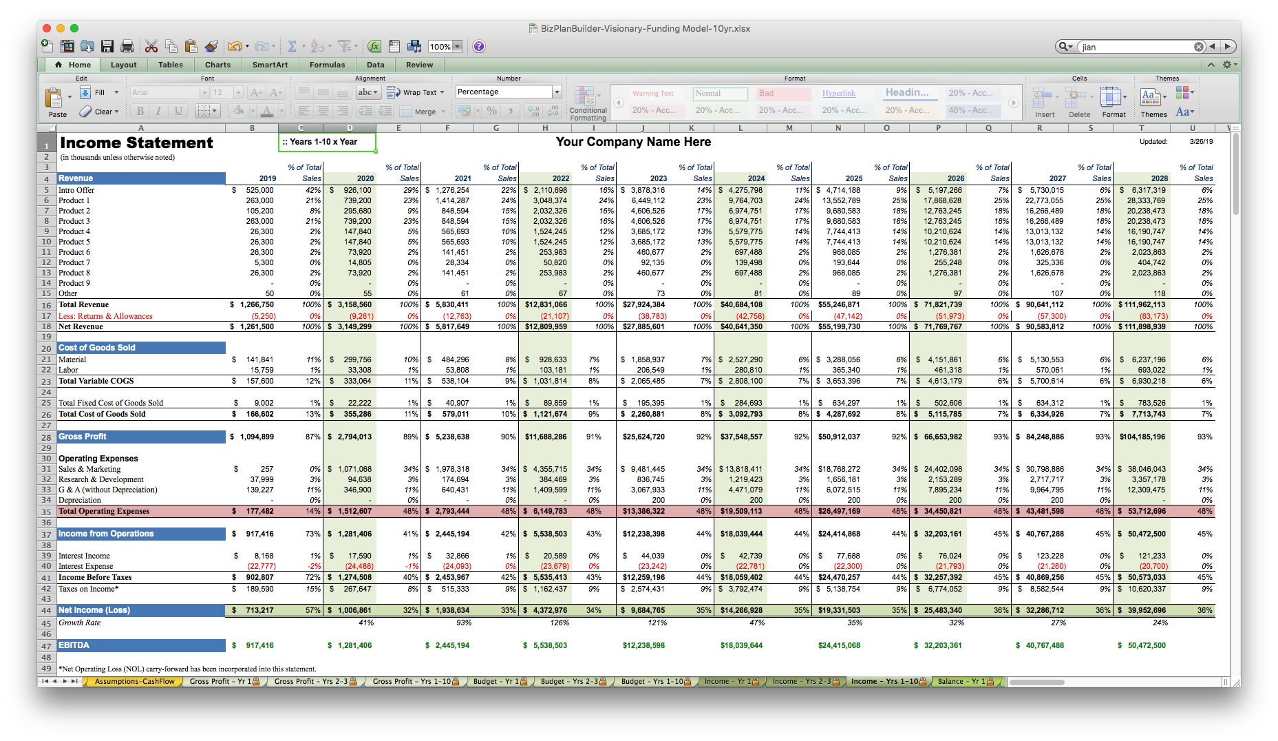 Financial Forecast Spreadsheet Template