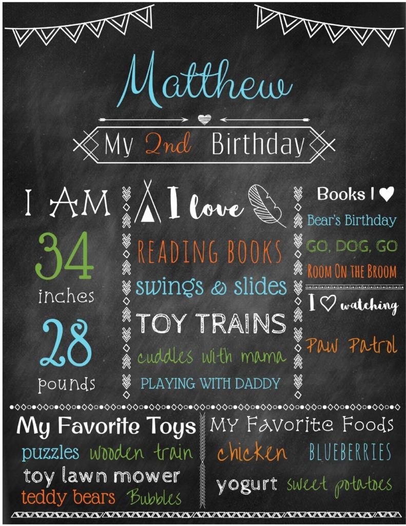 Free First Birthday Chalkboard Poster Template