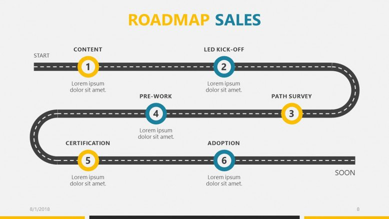 Free Powerpoint Roadmap Template