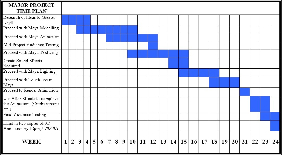 Gantt Chart Template For Research Proposal 29 Images Of Template Gantt Chart Proposal Helmettown