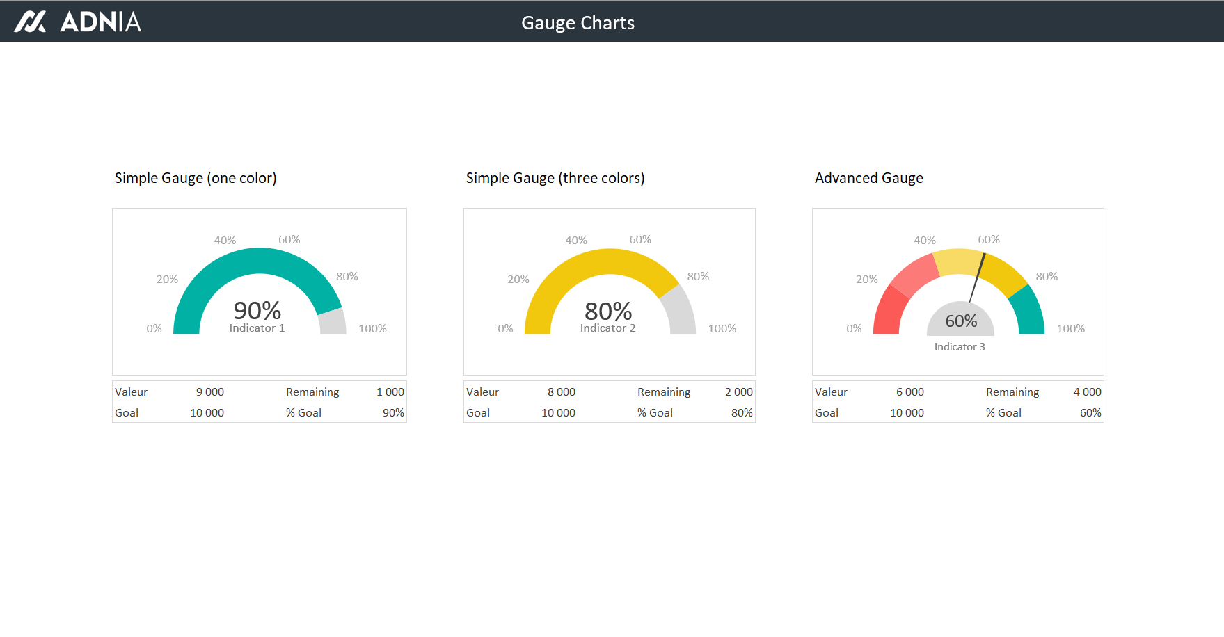 Gauge Chart Excel Template