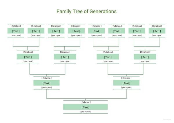 Genealogy Family Tree Template