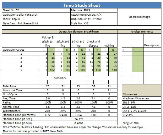 Healthcare Time And Motion Study Template