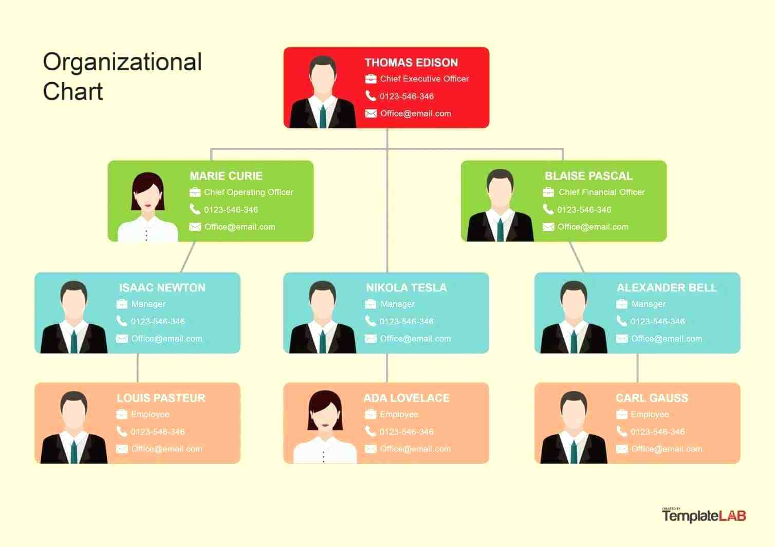 Interactive Organizational Chart Template