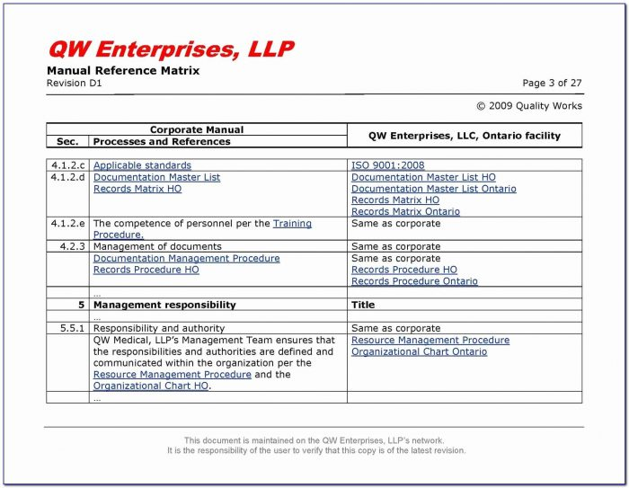 Iso 9001 Forms Templates Free
