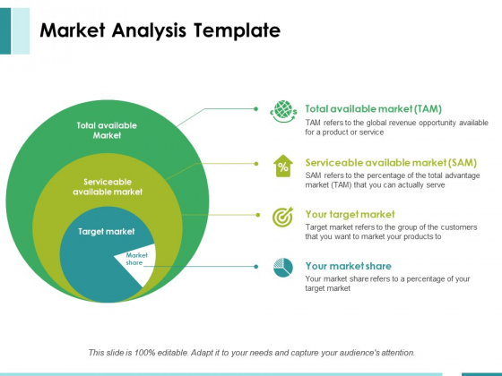 Market Analysis Template Ppt