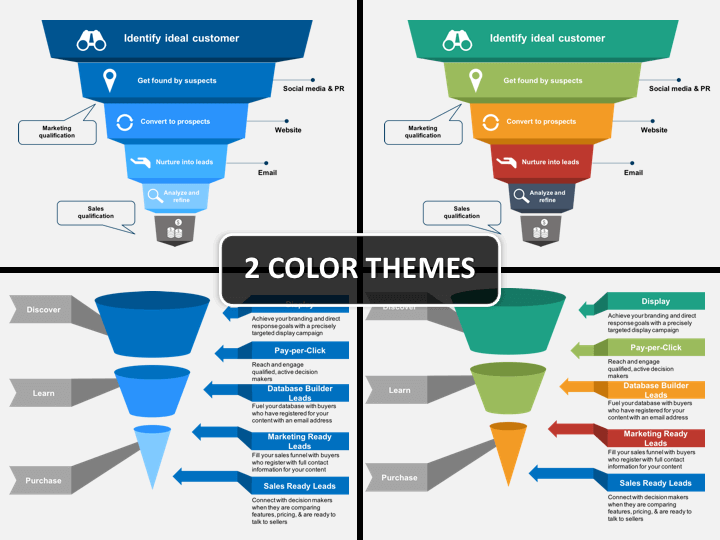 Marketing Funnel Template Powerpoint