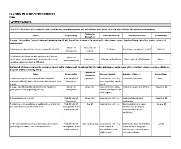 Ministry Strategic Plan Template