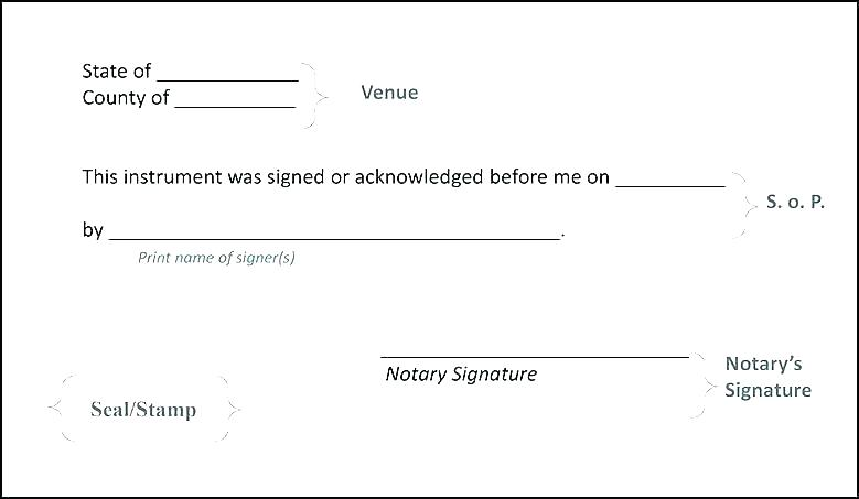 Notary Public Signature Line Template