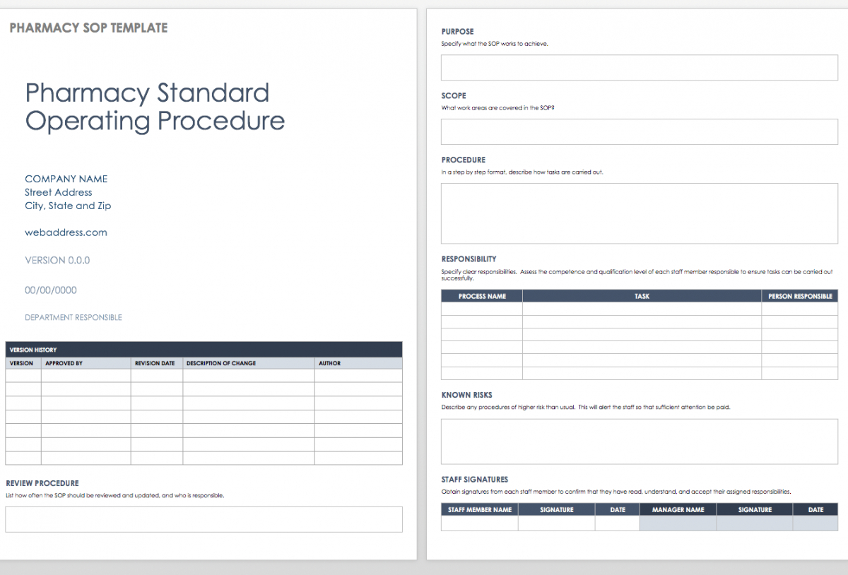 Pharmacy Standard Operating Procedures Template