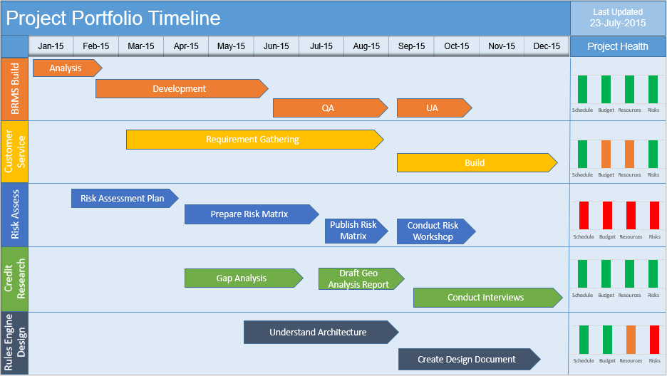 Powerpoint Project Management Timeline Template