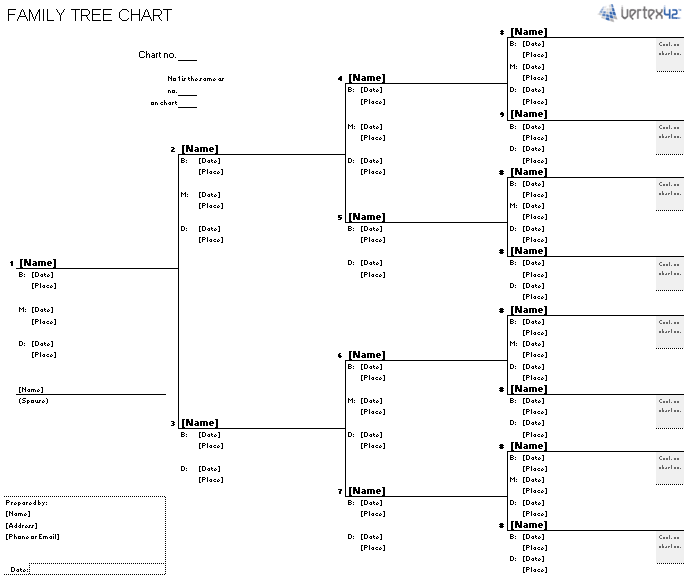 Printable Genealogy Tree Template