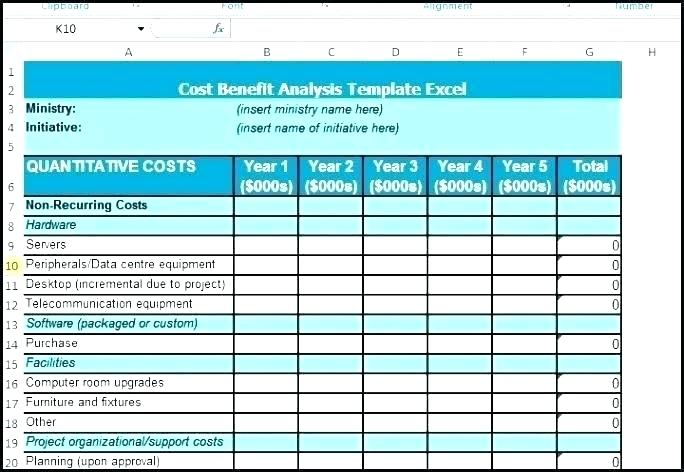Procurement Spend Analysis Template Excel