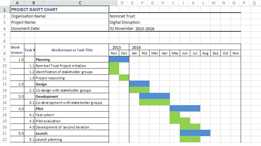 Project Gantt Chart Template Xls