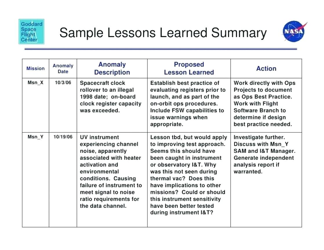 Project Management Lessons Learned Template Powerpoint