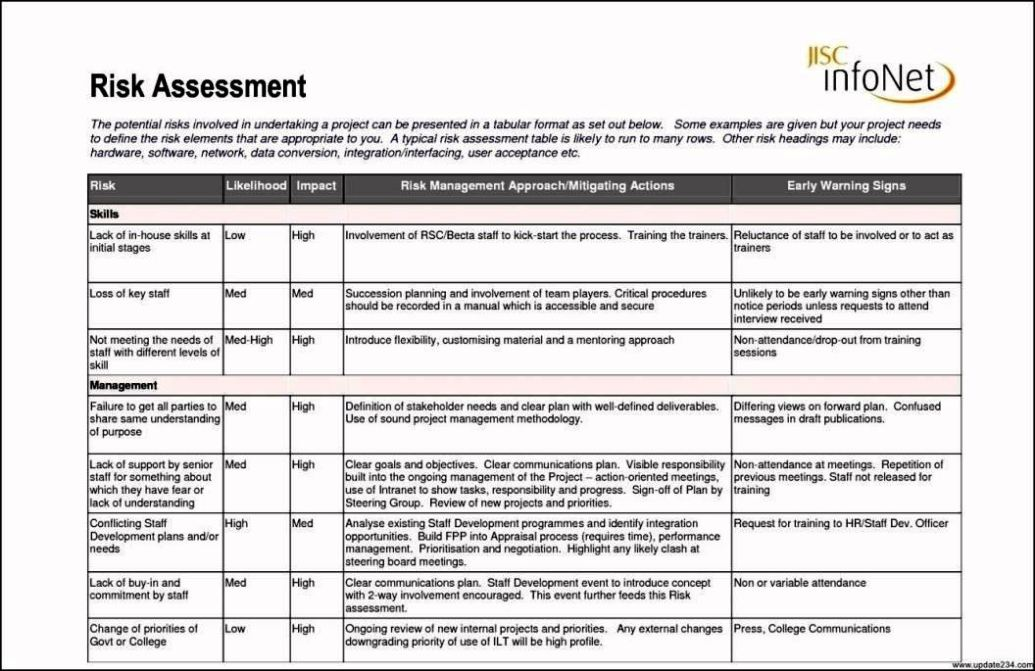 Retail Risk Assessment Template