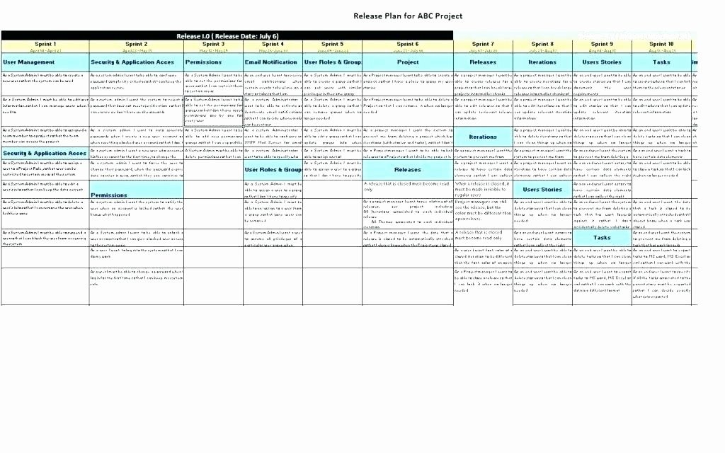 Scrum Task Board Template Excel