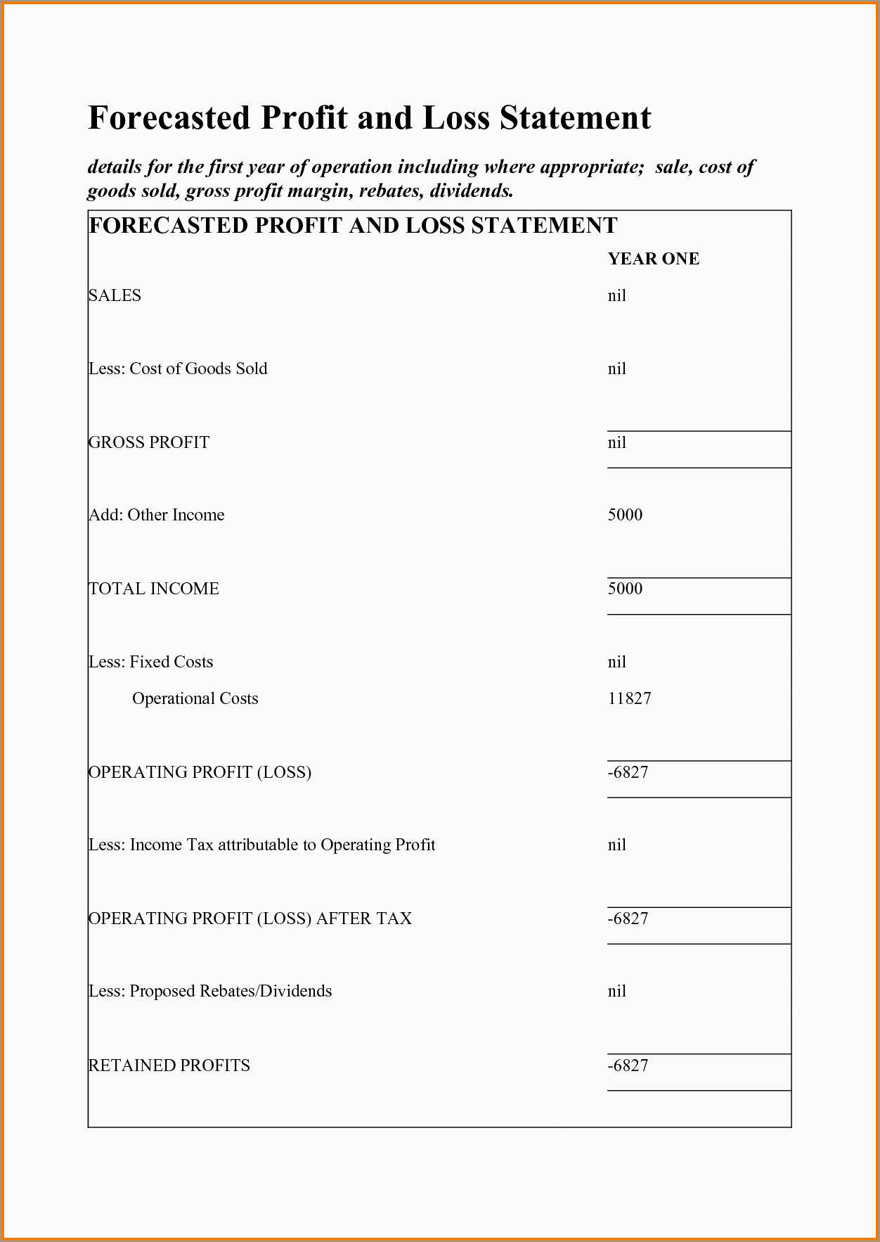 Free Basic Profit And Loss Statement Template Admirable Simple Profit Loss Statement Template Free
