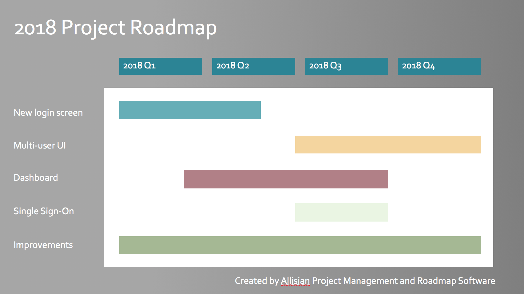 Technology Roadmap Template Ppt Free Download