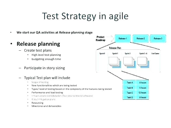 Test Automation Strategy Document Template