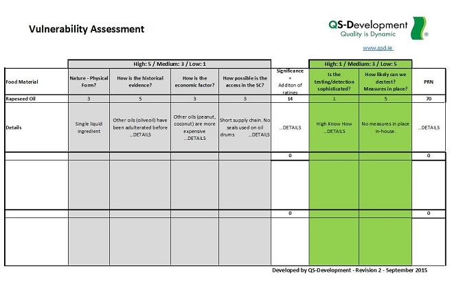 Vulnerability Assessment Template