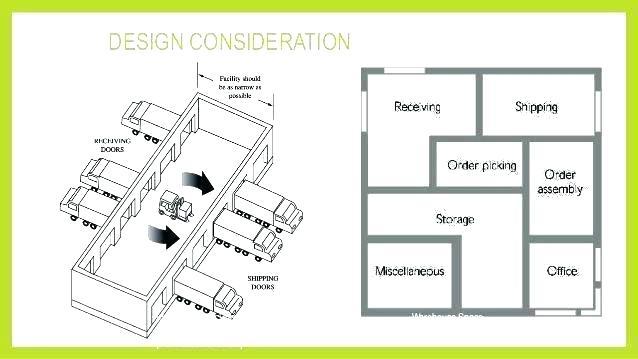 Warehouse Layout Warehouse Map Template