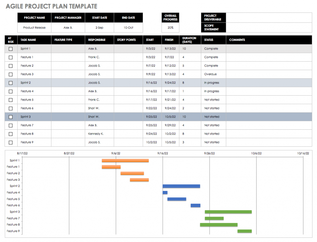 Agile Project Management Excel Template Download