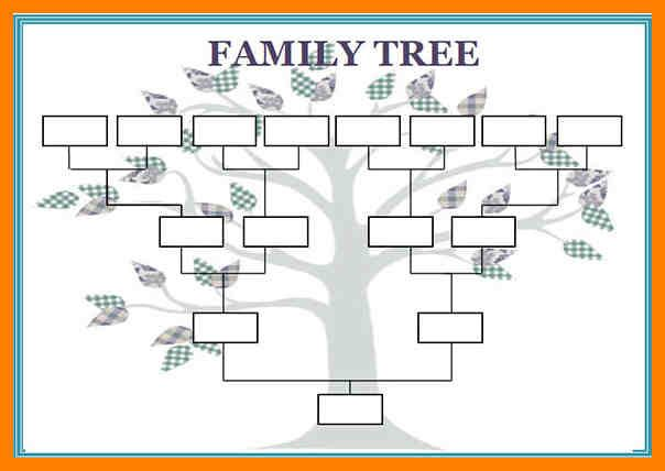 Ancestry Tree Template