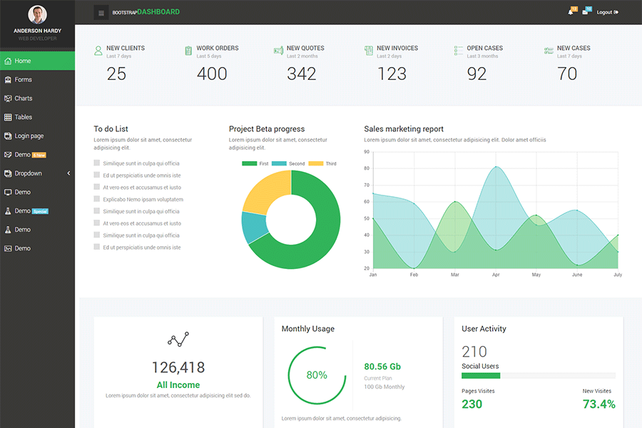 Bootstrap 4 Dashboard Templates