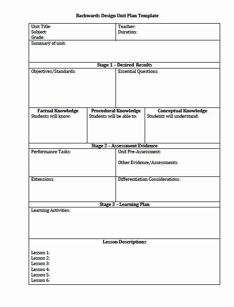 Co Teaching Universal Design Lesson Plan Template