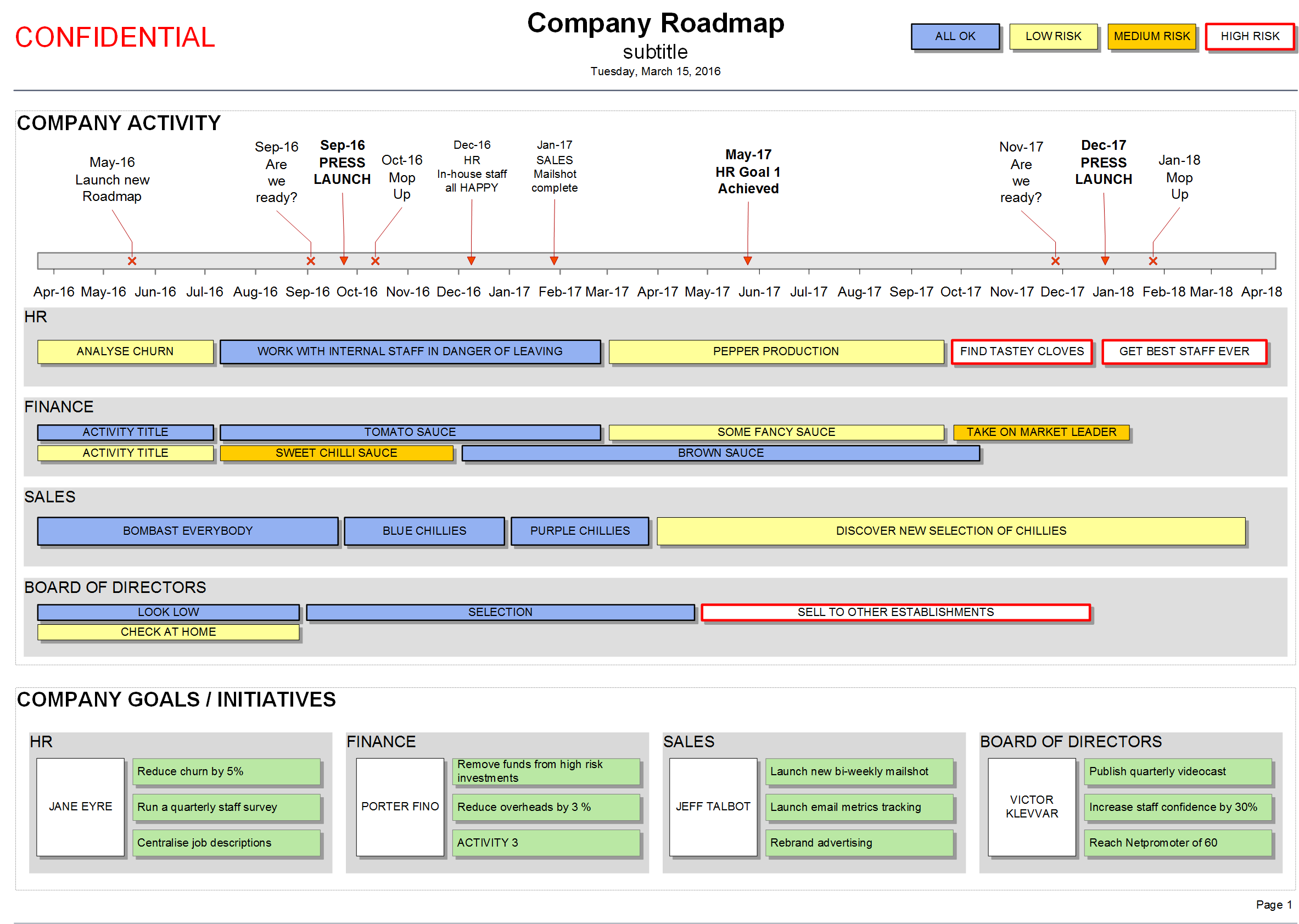 Company Roadmap Template