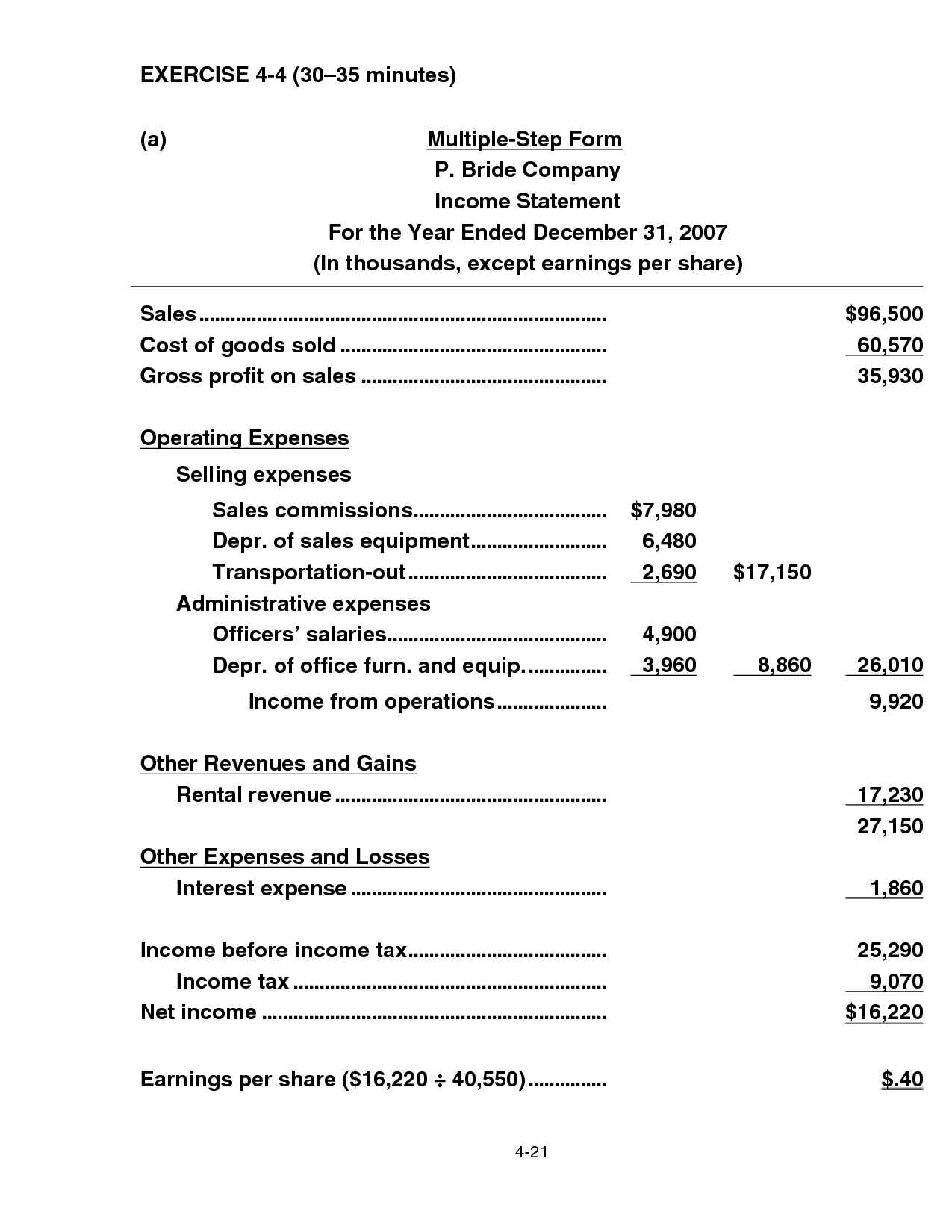 Construction Company Profit And Loss Statement Template