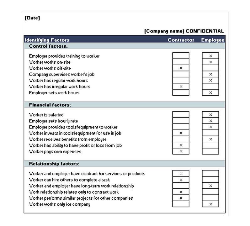 Contractor Checklist Template
