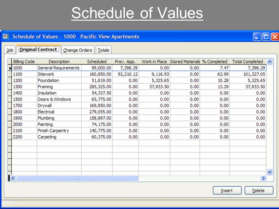 Contractor Schedule Of Values Template