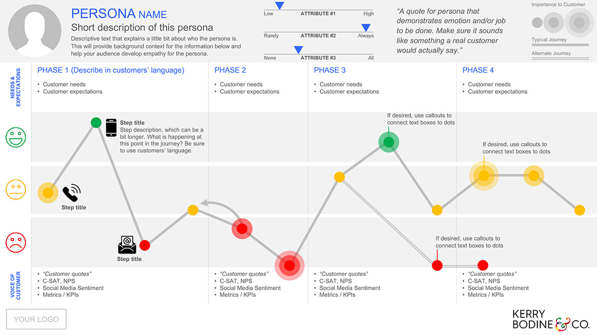 Customer Journey Map Excel Template Free