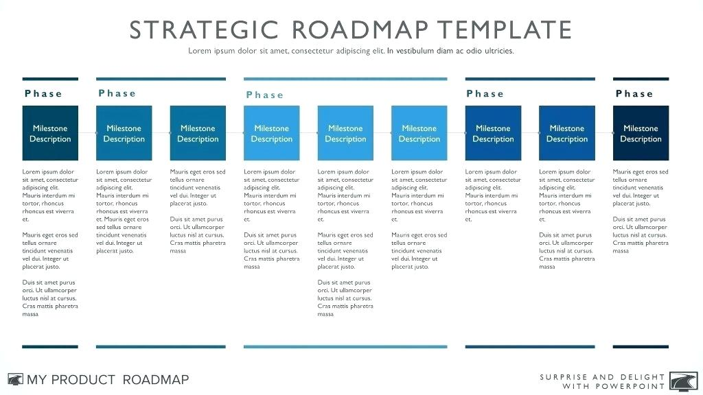 Cyber Security Strategy Template Uk