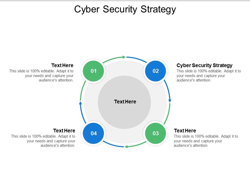 Cyber Security Strategy Template