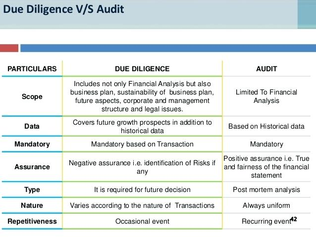 Due Diligence Plan Template