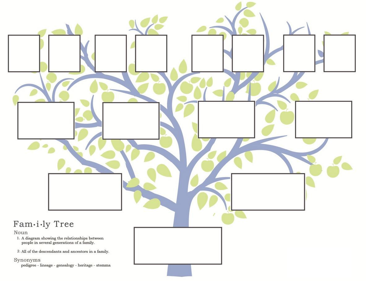 Editable Family Tree Template Maker