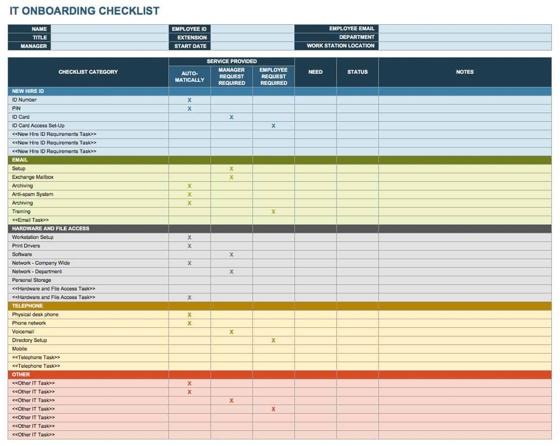 Employee Onboarding Free Onboarding Checklist Template